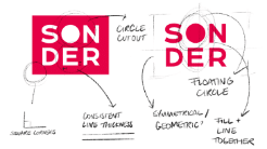 the Sonder logo dissected