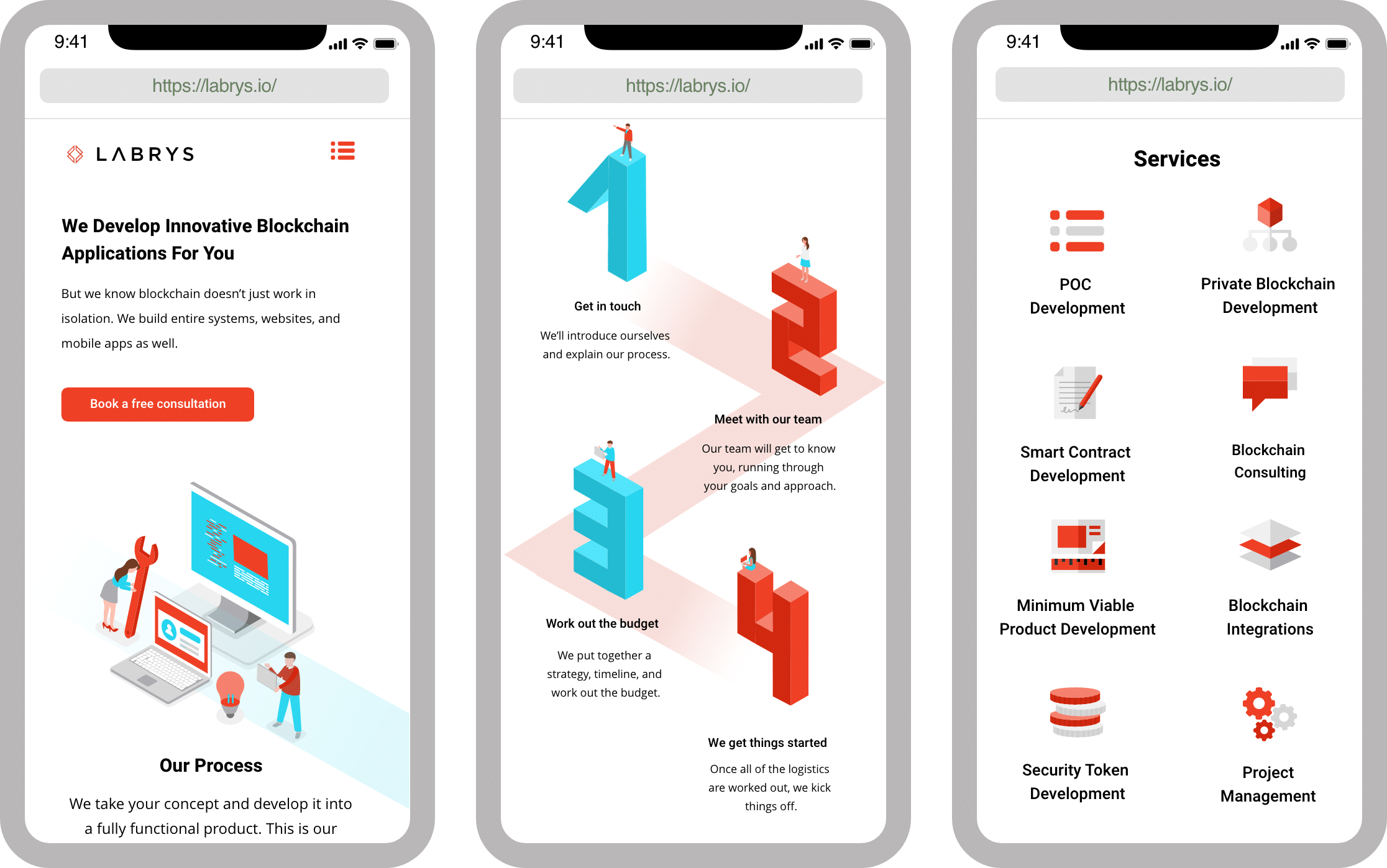 iPhone mockup featuring the Labrys website